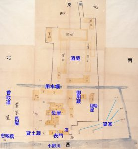 享保期前後以降の「伊能家図面」(伊能忠敬記念館C(1)-43)